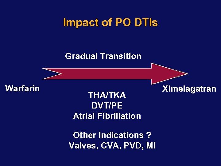 Impact of PO DTIs Gradual Transition Warfarin THA/TKA DVT/PE Atrial Fibrillation Other Indications ?