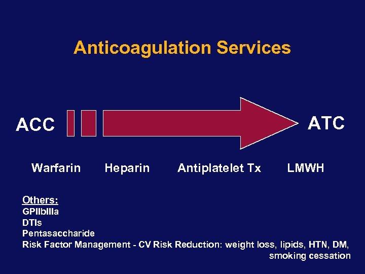 Anticoagulation Services ATC ACC Warfarin Heparin Antiplatelet Tx LMWH Others: GPIIb. IIIa DTIs Pentasaccharide