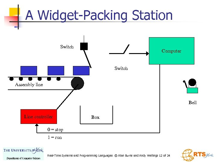 A Widget-Packing Station Switch Computer Switch Assembly line Bell Line controller Box 0 =