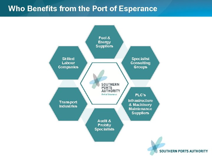 Who Benefits from the Port of Esperance Fuel & Energy Suppliers Skilled Labour Companies