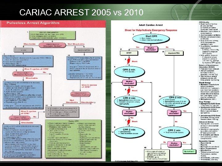 CARIAC ARREST 2005 vs 2010