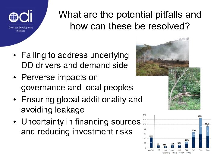 What are the potential pitfalls and how can these be resolved? • Failing to