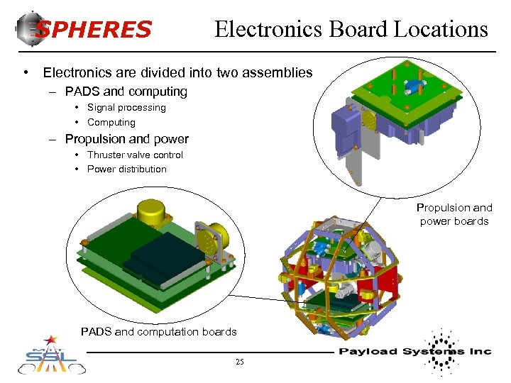 SPHERES Electronics Board Locations • Electronics are divided into two assemblies – PADS and