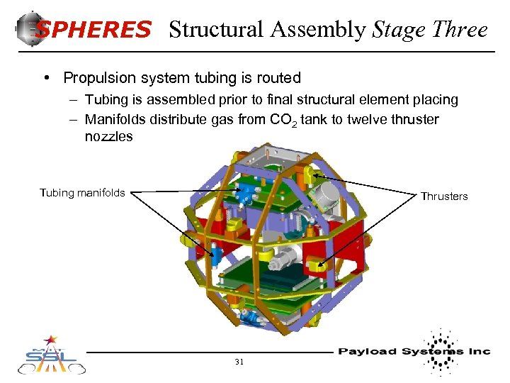 SPHERES Structural Assembly Stage Three • Propulsion system tubing is routed – Tubing is