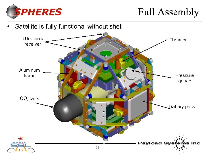SPHERES Full Assembly • Satellite is fully functional without shell Ultrasonic receiver Thruster Aluminum