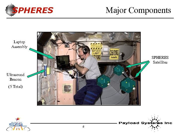 SPHERES Major Components Laptop Assembly SPHERES Satellites Ultrasound Beacon (5 Total) 6