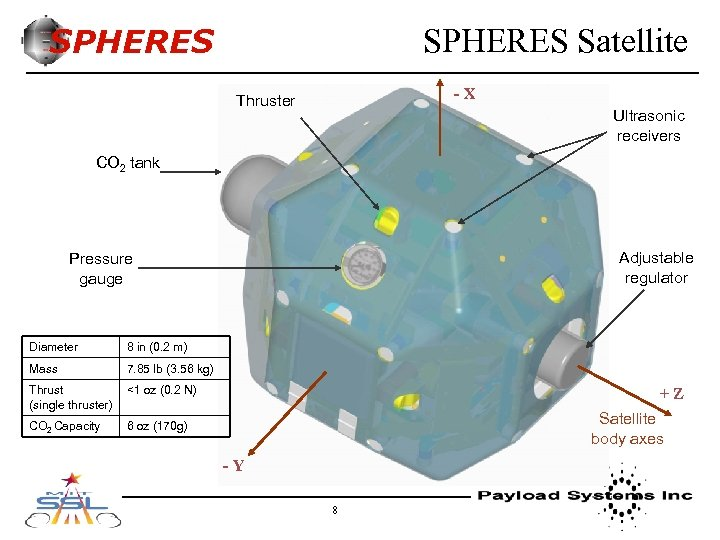 SPHERES Satellite -X Thruster Ultrasonic receivers CO 2 tank Adjustable regulator Pressure gauge Diameter
