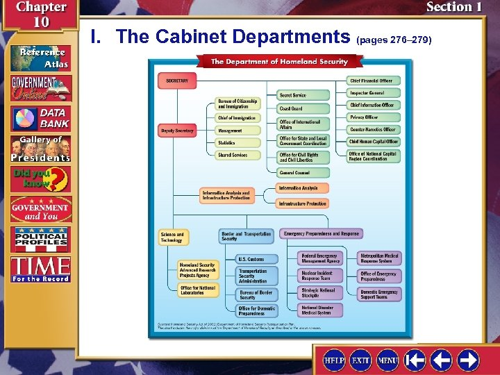 I. The Cabinet Departments (pages 276– 279)