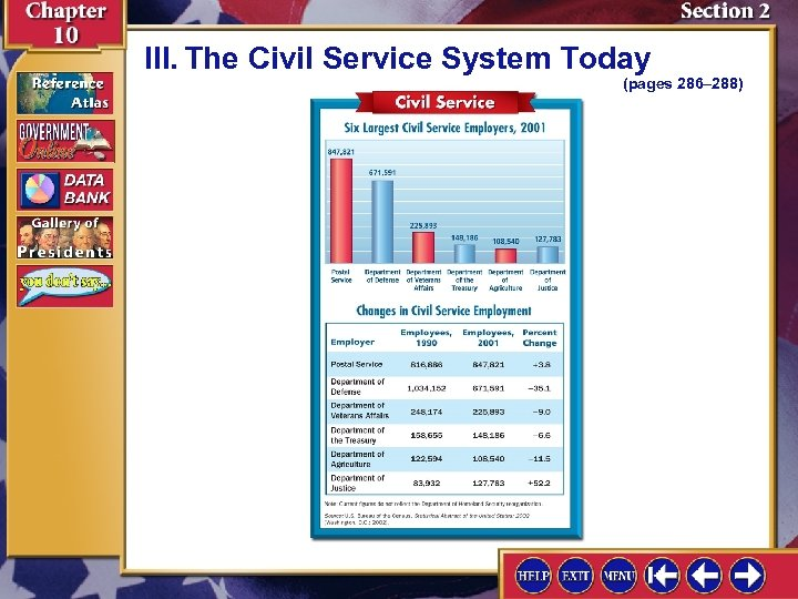 III. The Civil Service System Today (pages 286– 288)