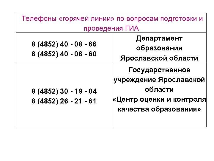 Телефоны «горячей линии» по вопросам подготовки и проведения ГИА Департамент 8 (4852) 40