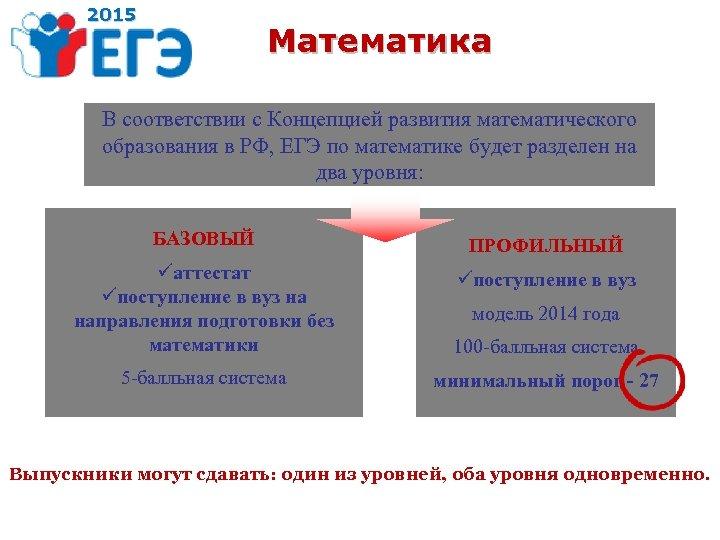 2015 Математика В соответствии с Концепцией развития математического образования в РФ, ЕГЭ по математике