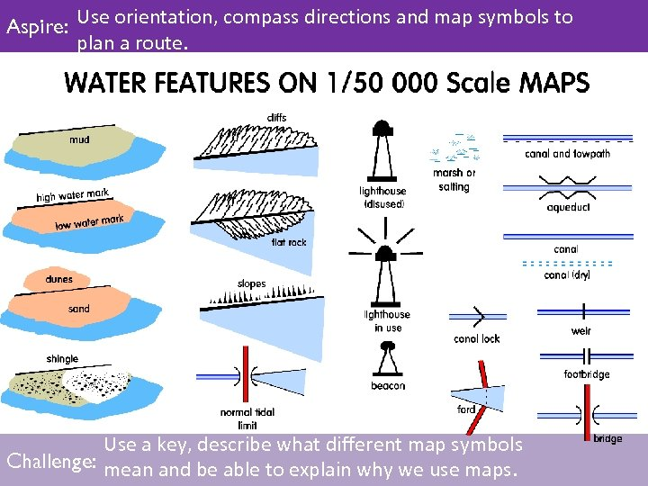 Aspire Use Orientation Compass Directions And Map Symbols