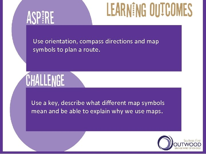 Use orientation, compass directions and map symbols to plan a route. Use a key,