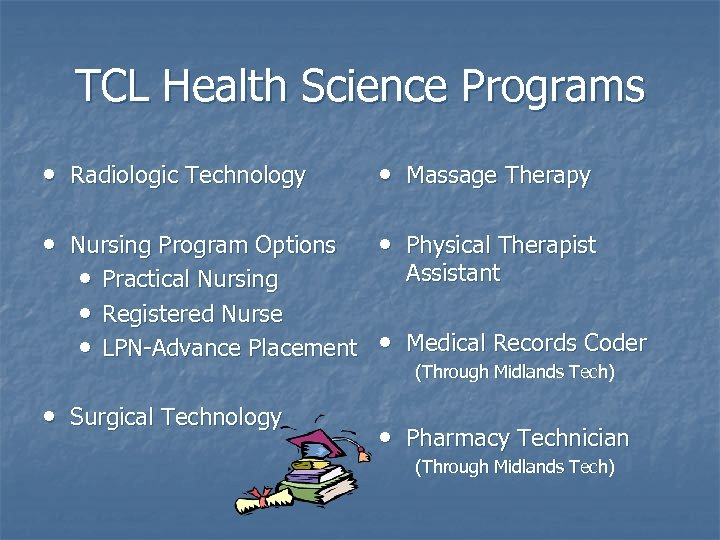 TCL Health Science Programs • Radiologic Technology • Massage Therapy • Nursing Program Options