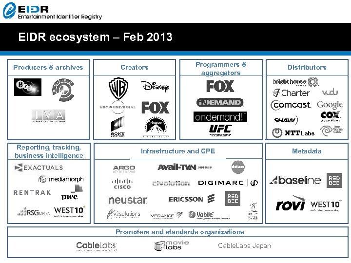 EIDR ecosystem – Feb 2013 Producers & archives Creators Programmers & aggregators Distributors Labs