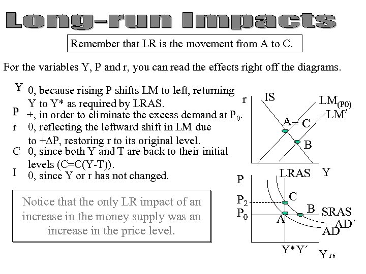 Remember that LR is the movement from A to C. For the variables Y,