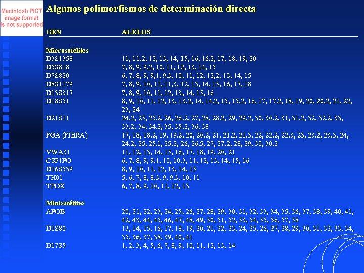 Algunos polimorfismos de determinación directa GEN Microsatélites D 3 S 1358 D 5 S
