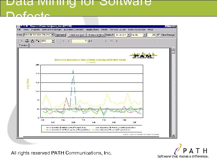 Data Mining for Software Defects All rights reserved PATH Communications, Inc. Software that makes