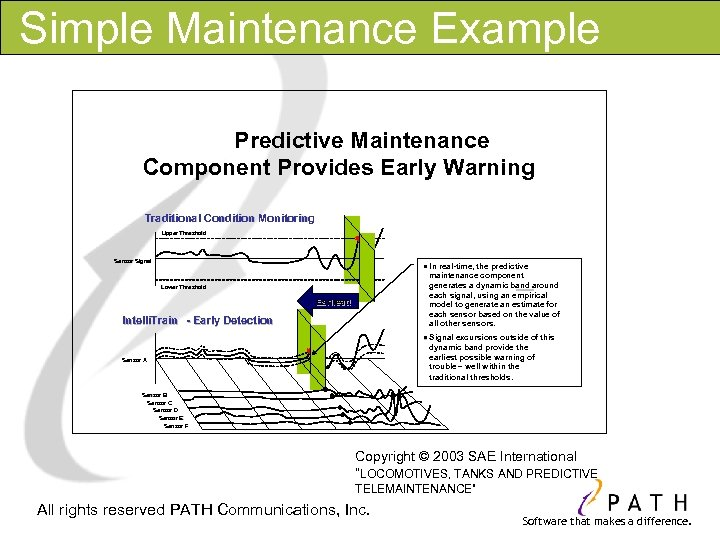 Simple Maintenance Example Predictive Maintenance Component Provides Early Warning Traditional Condition Monitoring Upper Threshold