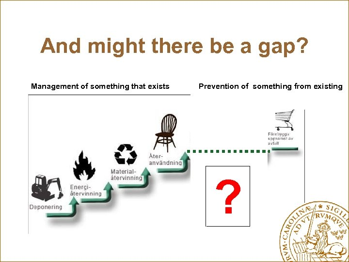 And might there be a gap? Management of something that exists Prevention of something