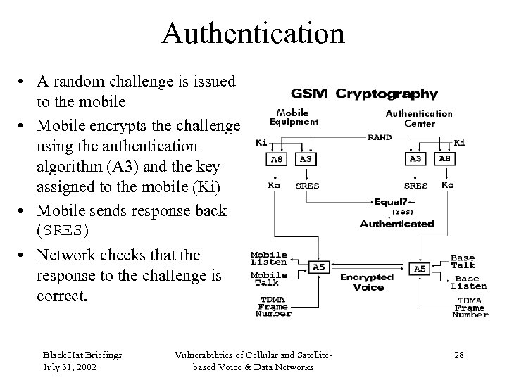 Authentication • A random challenge is issued to the mobile • Mobile encrypts the