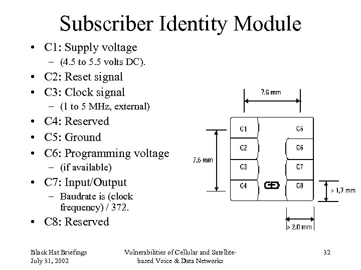 Subscriber Identity Module • C 1: Supply voltage – (4. 5 to 5. 5