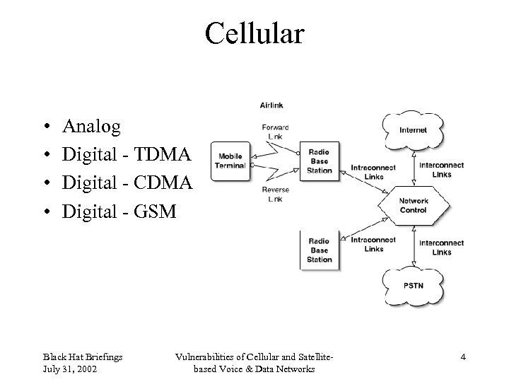 Cellular • • Analog Digital - TDMA Digital - CDMA Digital - GSM Black