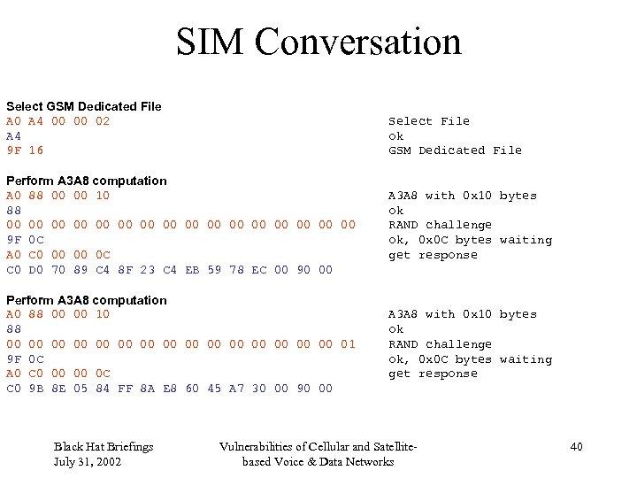 SIM Conversation Select GSM Dedicated File A 0 A 4 00 00 02 A