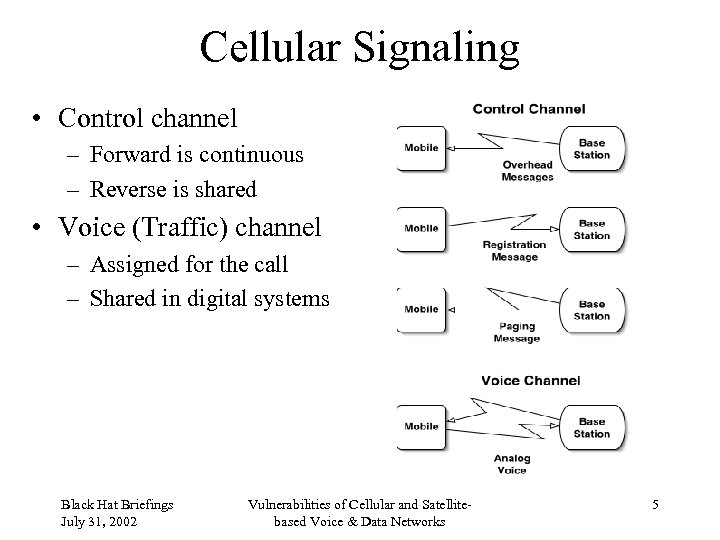 Cellular Signaling • Control channel – Forward is continuous – Reverse is shared •