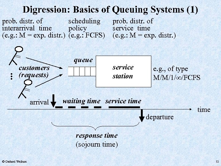 Digression: Basics of Queuing Systems (1) prob. distr. of scheduling interarrival time policy (e.