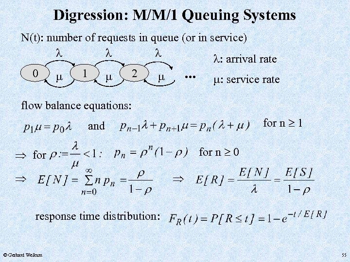 Digression: M/M/1 Queuing Systems N(t): number of requests in queue (or in service) :