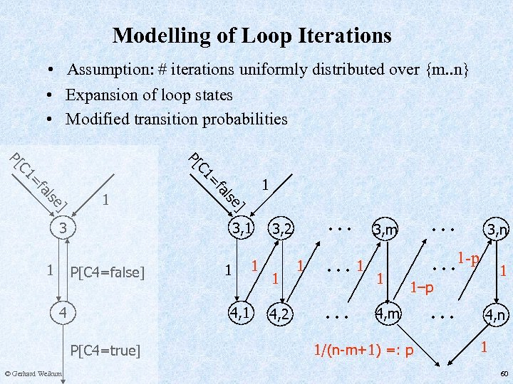 Modelling of Loop Iterations • Assumption: # iterations uniformly distributed over {m. . n}