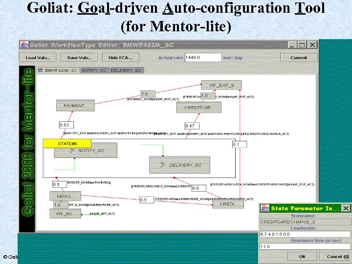 Goliat: Goal-driven Auto-configuration Tool (for Mentor-lite) © Gerhard Weikum 68