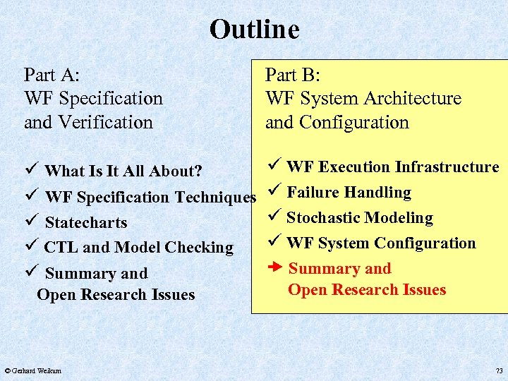 Outline Part A: WF Specification and Verification Part B: WF System Architecture and Configuration