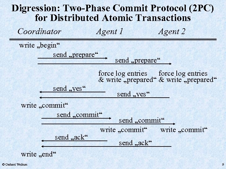 Digression: Two-Phase Commit Protocol (2 PC) for Distributed Atomic Transactions Coordinator Agent 1 write