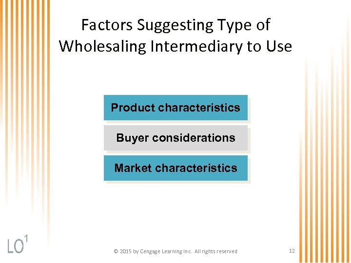 Factors Suggesting Type of Wholesaling Intermediary to Use Product characteristics Buyer considerations Market characteristics