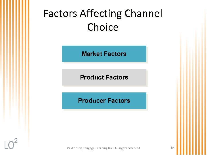 Factors Affecting Channel Choice Market Factors Producer Factors 2 © 2015 by Cengage Learning