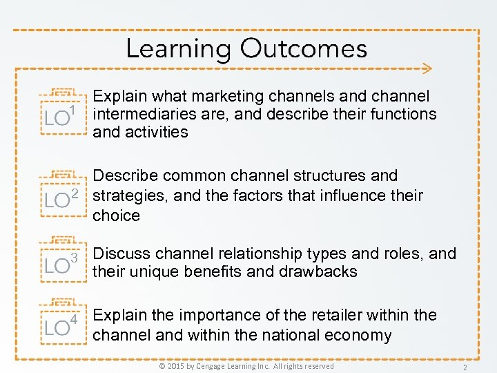 Explain what marketing channels and channel 1 intermediaries are, and describe their functions and