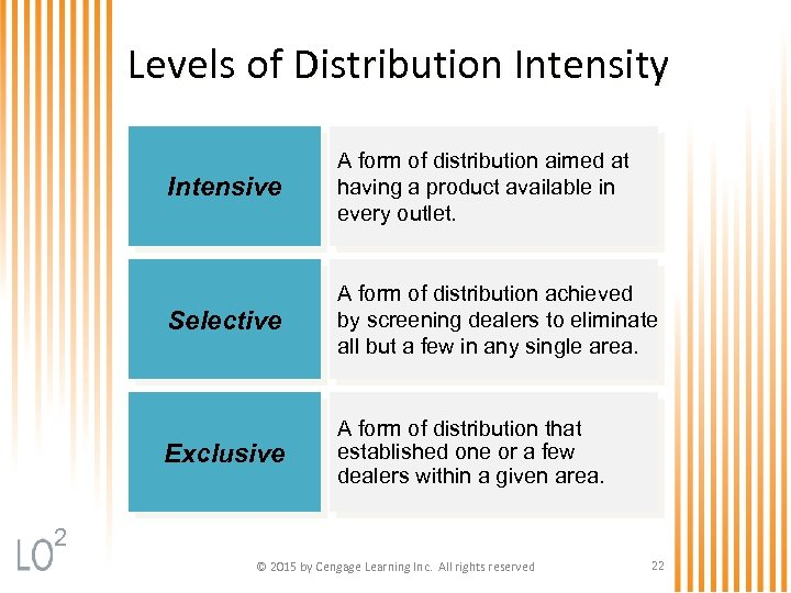 Levels of Distribution Intensity Intensive A form of distribution aimed at having a product