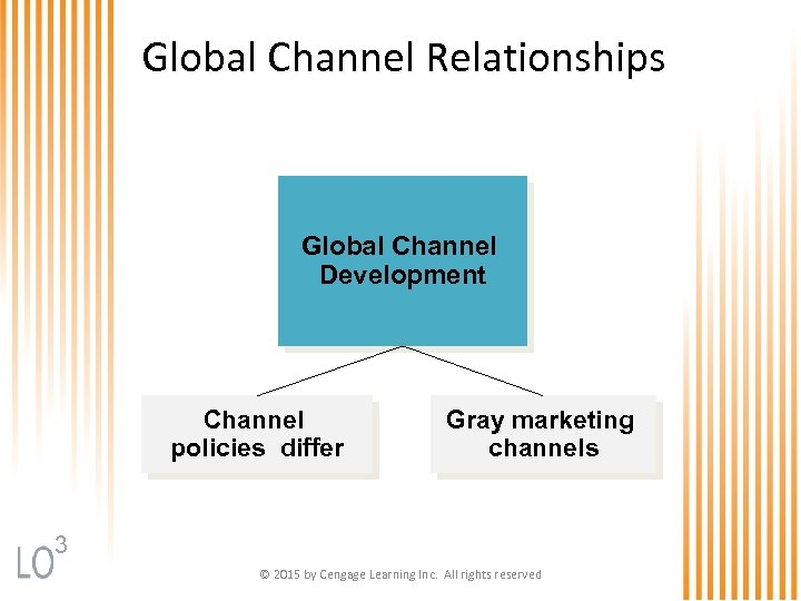 Global Channel Relationships Global Channel Development Channel policies differ Gray marketing channels 3 ©