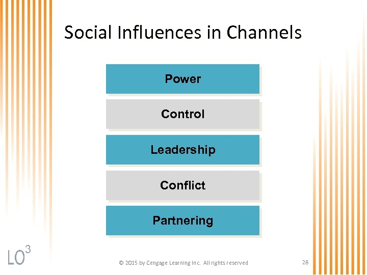 Social Influences in Channels Power Control Leadership Conflict Partnering 3 © 2015 by Cengage
