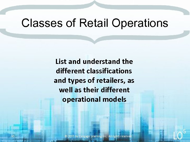 Classes of Retail Operations List and understand the different classifications and types of retailers,