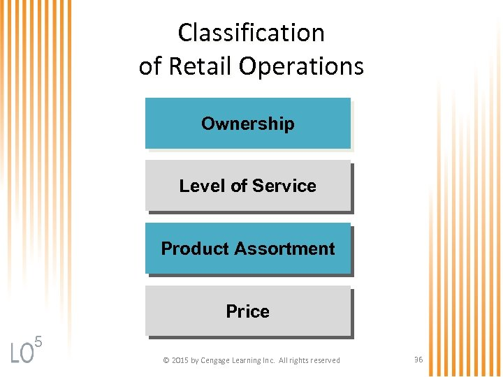 Classification of Retail Operations Ownership Level of Service Product Assortment Price 5 © 2015
