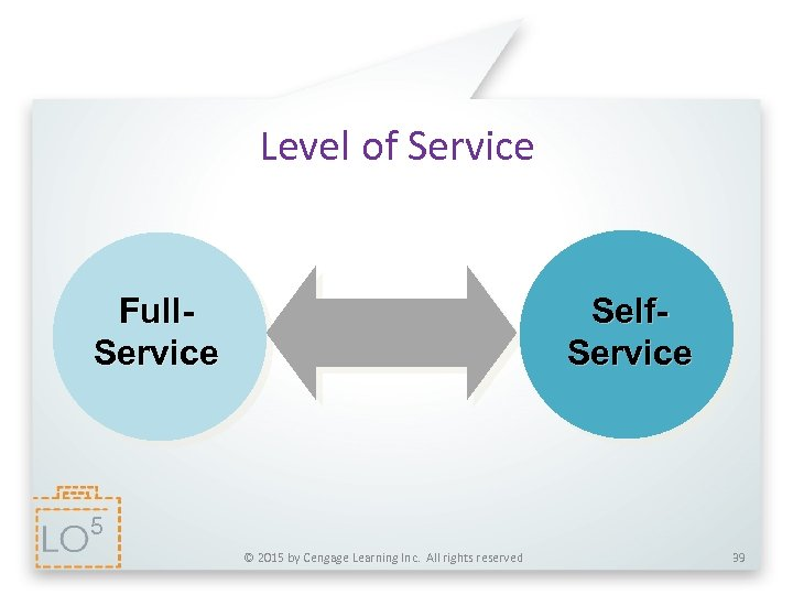 Level of Service Full. Service Self. Service 5 © 2015 by Cengage Learning Inc.