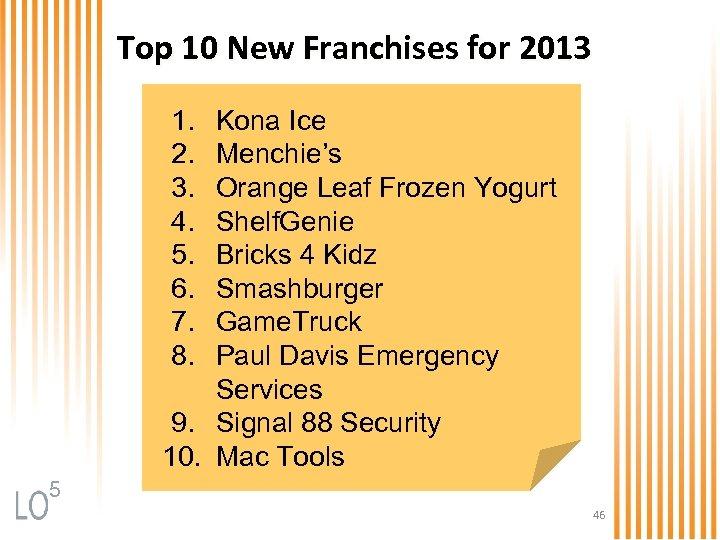 Top 10 New Franchises for 2013 1. 2. 3. 4. 5. 6. 7. 8.