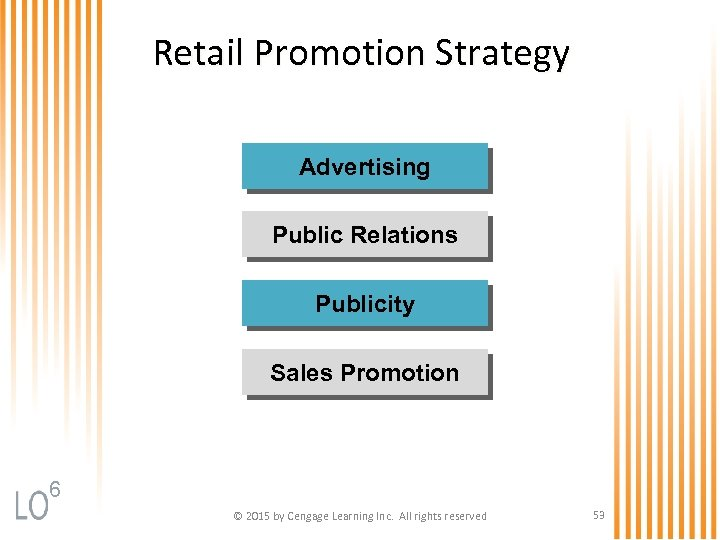 Retail Promotion Strategy Advertising Public Relations Publicity Sales Promotion 6 © 2015 by Cengage