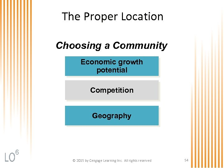 The Proper Location Choosing a Community Economic growth potential Competition Geography 6 © 2015