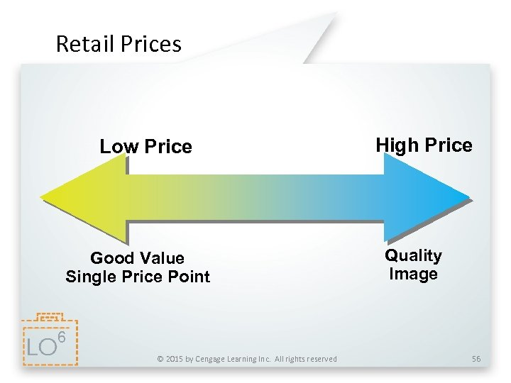 Retail Prices Low Price Good Value Single Price Point High Price Quality Image 6