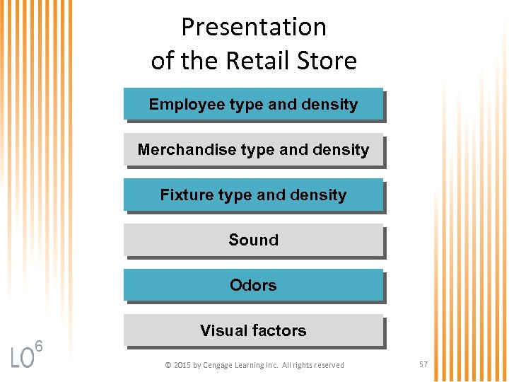 Presentation of the Retail Store Employee type and density Merchandise type and density Fixture