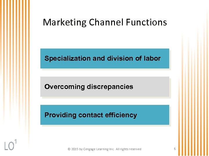 Marketing Channel Functions Specialization and division of labor Overcoming discrepancies Providing contact efficiency 1